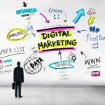 Digital Marketing Content